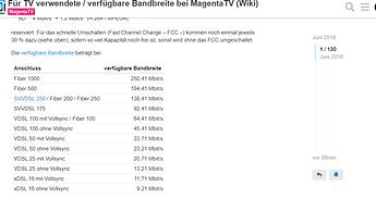 2021-02-06 01_17_23-Für TV verwendete _ verfügbare Bandbreite bei MagentaTV (Wiki) - MagentaTV - for