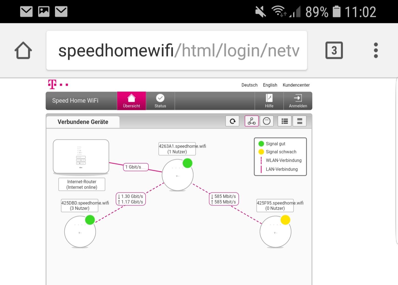 Speed Home Wifi Verbinden